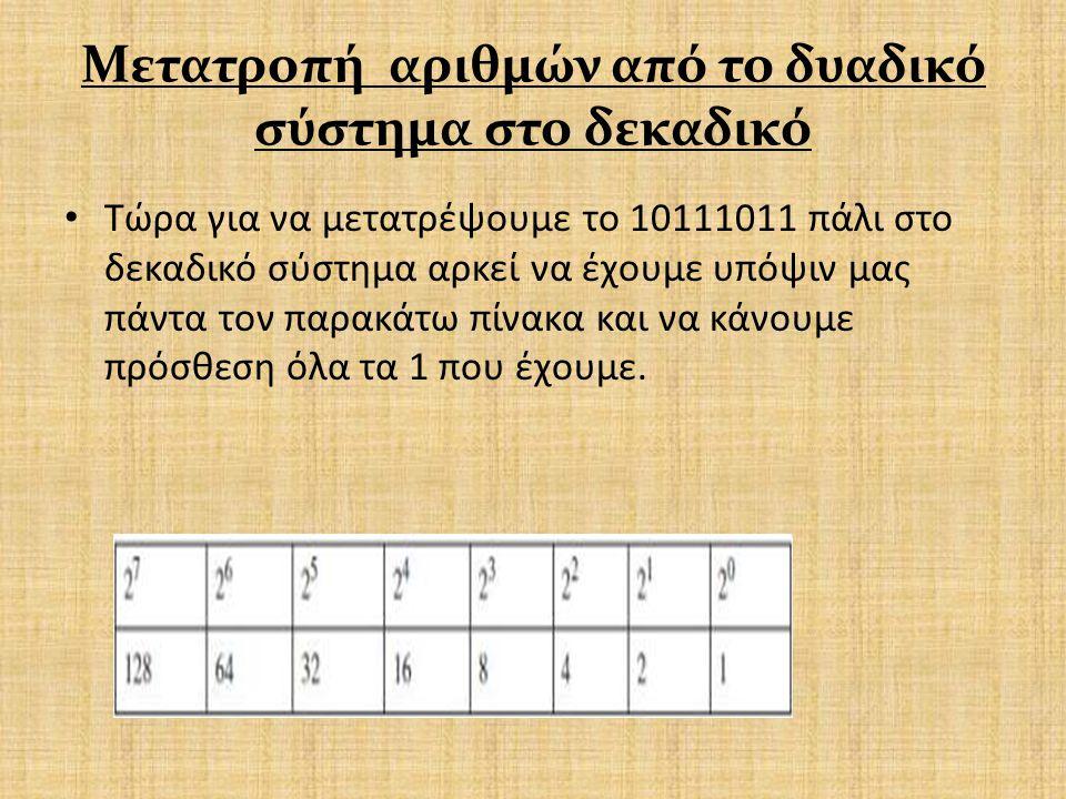 Μετατροπή αριθμών από το δυαδικό σύστημα στο δεκαδικό