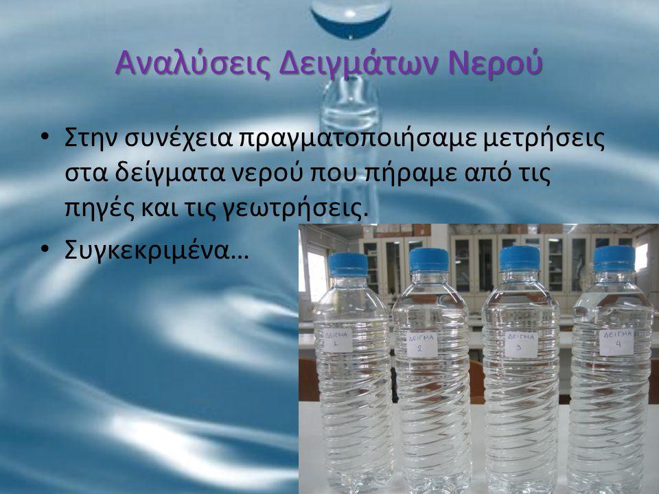 Αναλύσεις Δειγμάτων Νερού