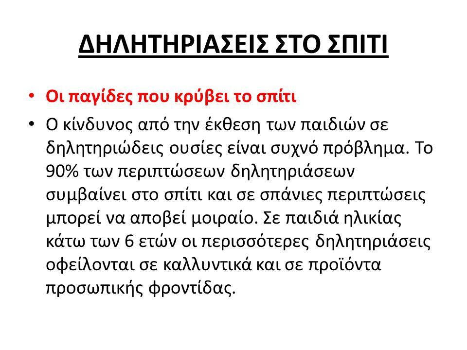 ΔΗΛΗΤΗΡΙΑΣΕΙΣ ΣΤΟ ΣΠΙΤΙ