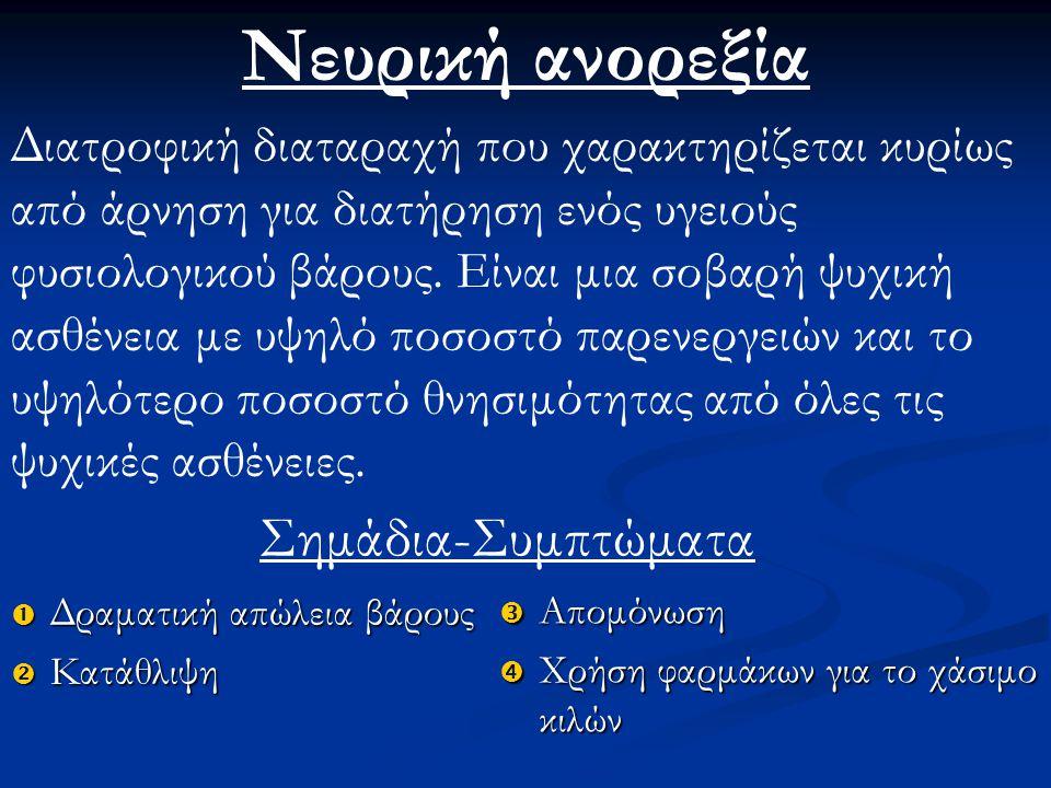 Νευρική ανορεξία Σημάδια-Συμπτώματα