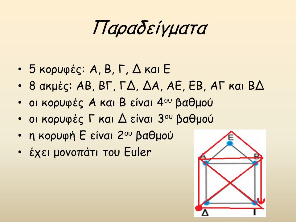 Παραδείγματα 5 κορυφές: Α, Β, Γ, Δ και Ε