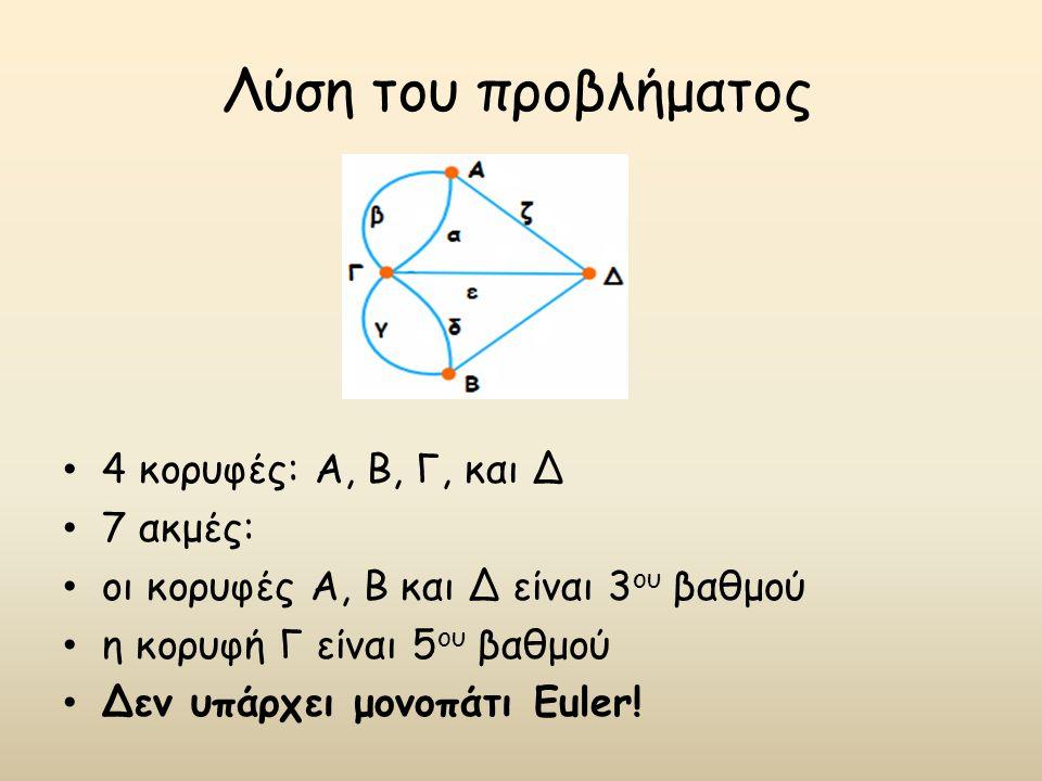 Λύση του προβλήματος 4 κορυφές: Α, Β, Γ, και Δ 7 ακμές:
