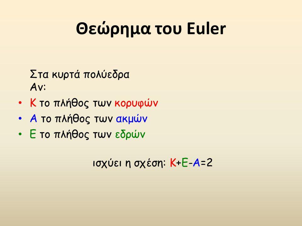 Θεώρημα του Euler Στα κυρτά πολύεδρα Αν: Κ το πλήθος των κορυφών