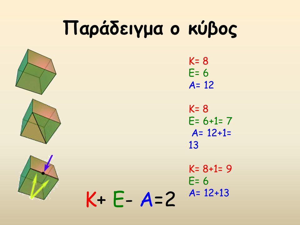 Κ+ Ε- Α=2 Παράδειγμα ο κύβος