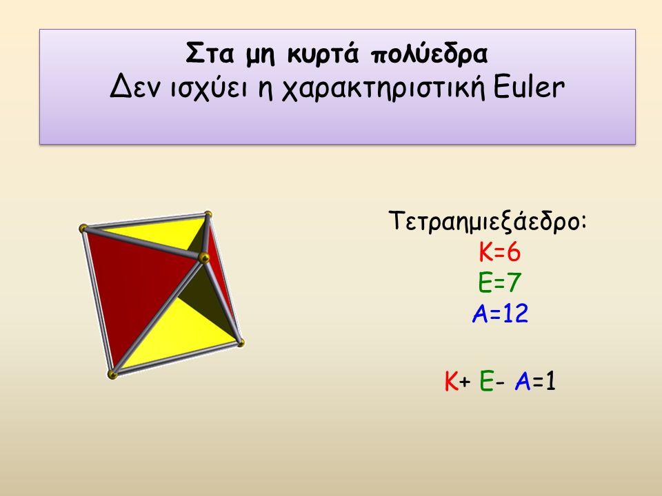 Στα μη κυρτά πολύεδρα Δεν ισχύει η χαρακτηριστική Euler