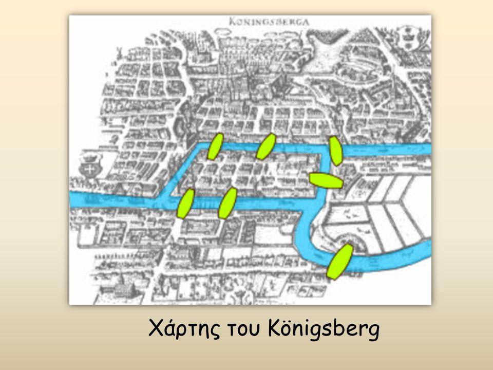 Χάρτης του Königsberg