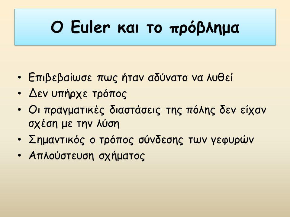 Ο Euler και το πρόβλημα Επιβεβαίωσε πως ήταν αδύνατο να λυθεί