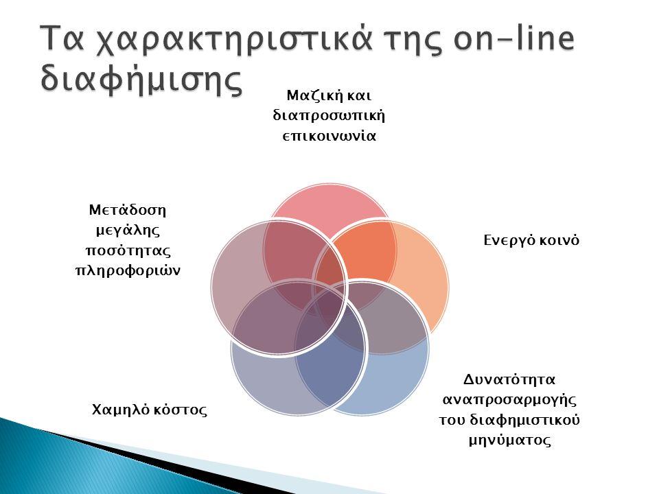 Τα χαρακτηριστικά της on-line διαφήμισης