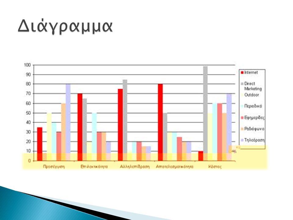 Διάγραμμα