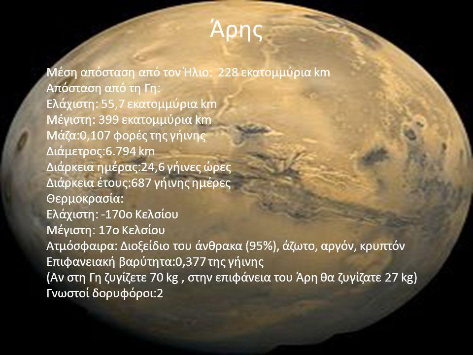 Άρης Μέση απόσταση από τον Ήλιο: 228 εκατομμύρια km