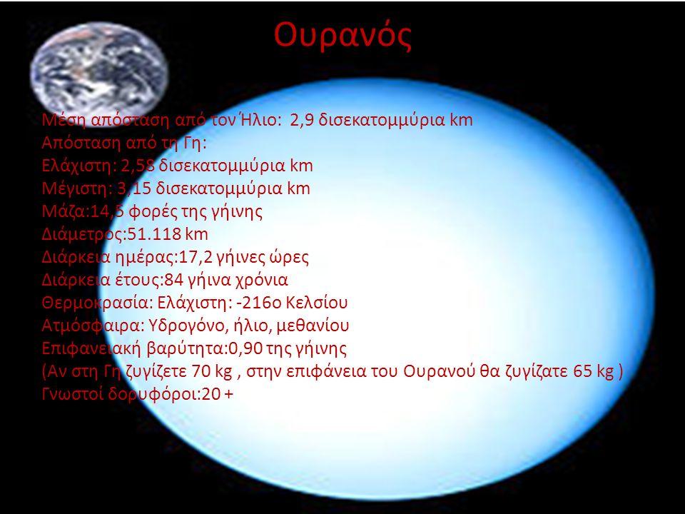 Ουρανός Μέση απόσταση από τον Ήλιο: 2,9 δισεκατομμύρια km