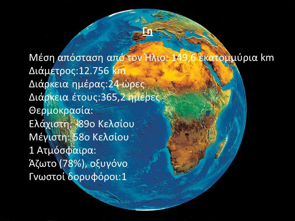 Γη. Μέση απόσταση από τον Ήλιο: 149,6 εκατομμύρια km. Διάμετρος:12.756 km. Διάρκεια ημέρας:24 ώρες.
