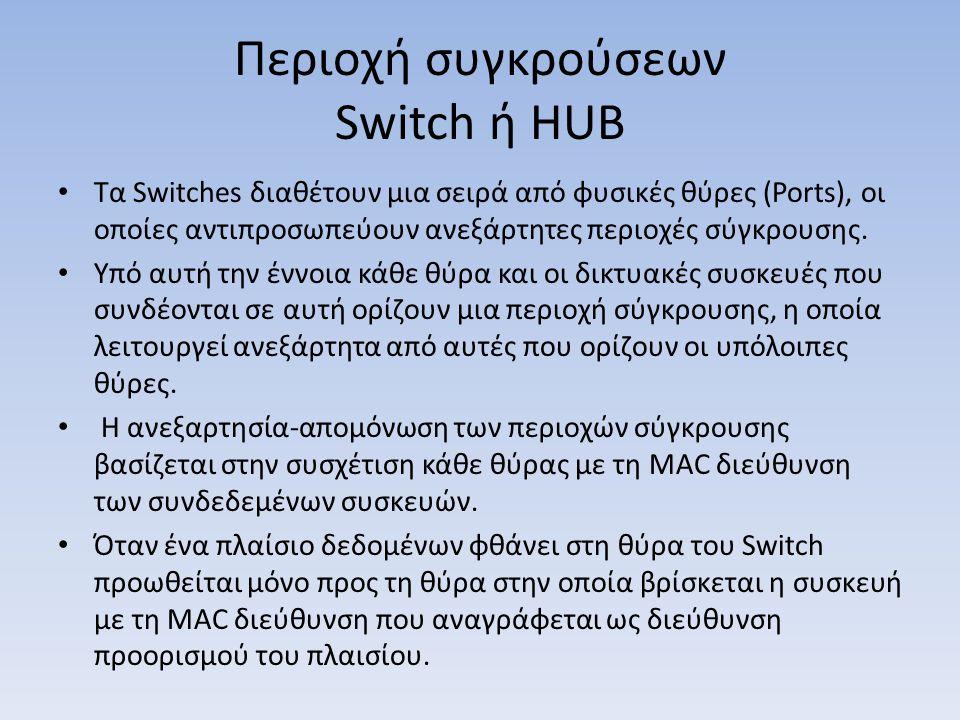 Περιοχή συγκρούσεων Switch ή HUB