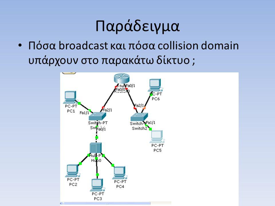 Παράδειγμα Πόσα broadcast και πόσα collision domain υπάρχουν στο παρακάτω δίκτυο ;
