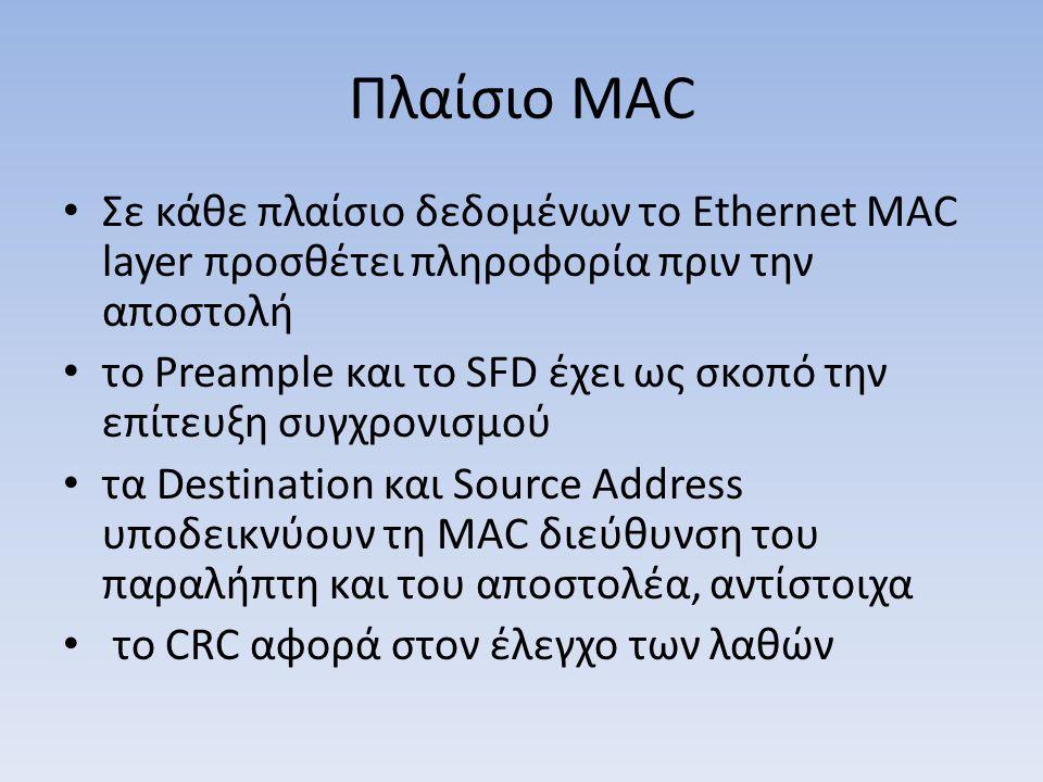 Πλαίσιο MAC Σε κάθε πλαίσιο δεδομένων το Ethernet MAC layer προσθέτει πληροφορία πριν την αποστολή.