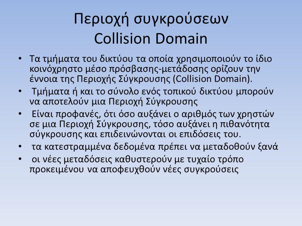 Περιοχή συγκρούσεων Collision Domain