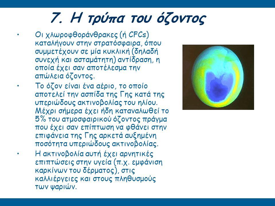 7. Η τρύπα του όζοντος