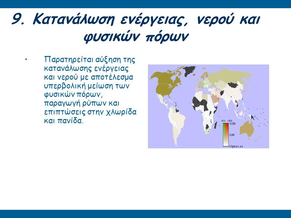 9. Κατανάλωση ενέργειας, νερού και φυσικών πόρων