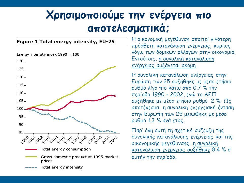 Χρησιμοποιούμε την ενέργεια πιο αποτελεσματικά;