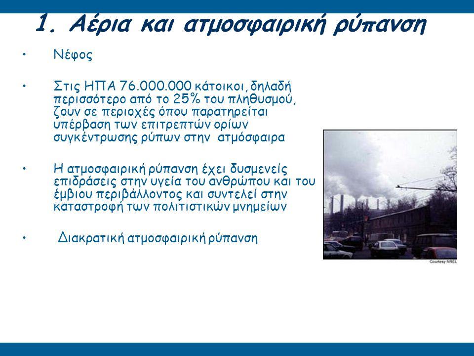 1. Αέρια και ατμοσφαιρική ρύπανση