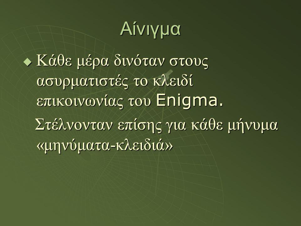 Αίνιγμα Κάθε μέρα δινόταν στους ασυρματιστές το κλειδί επικοινωνίας του Enigma.