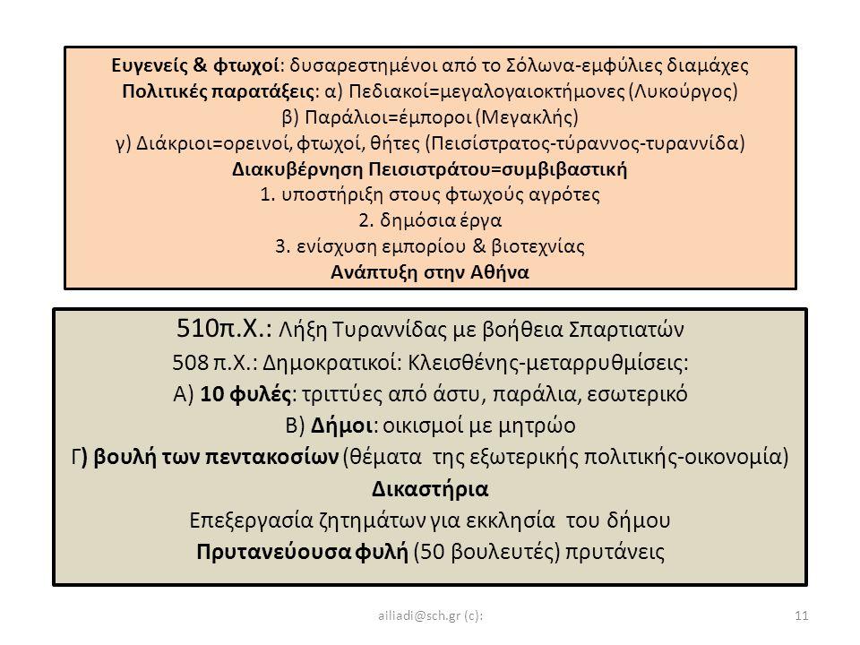 510π.Χ.: Λήξη Τυραννίδας με βοήθεια Σπαρτιατών