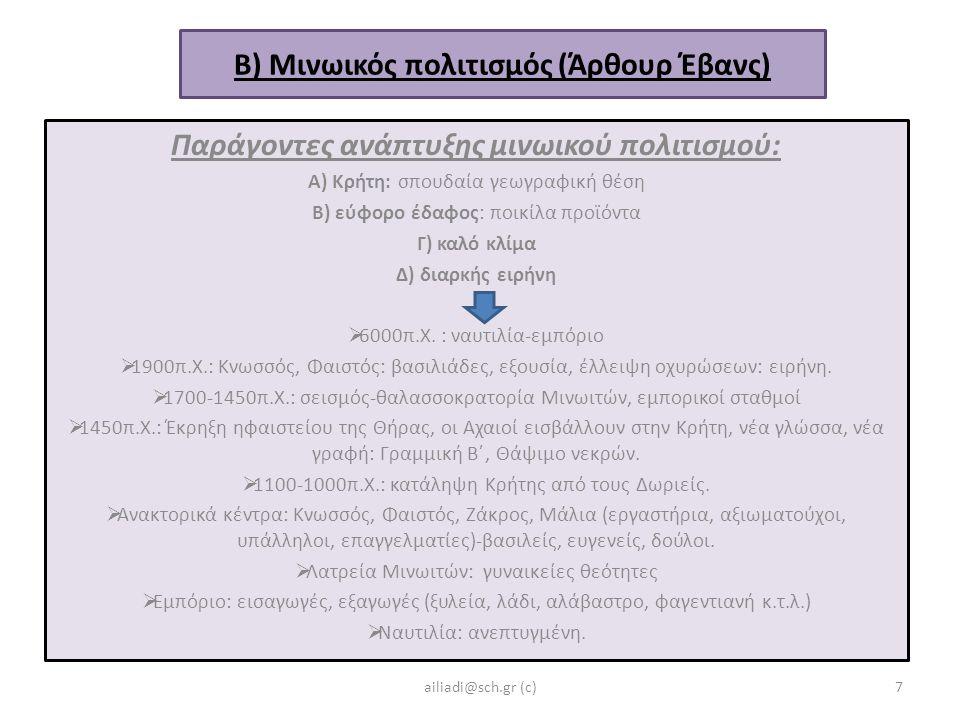 Β) Μινωικός πολιτισμός (Άρθουρ Έβανς)