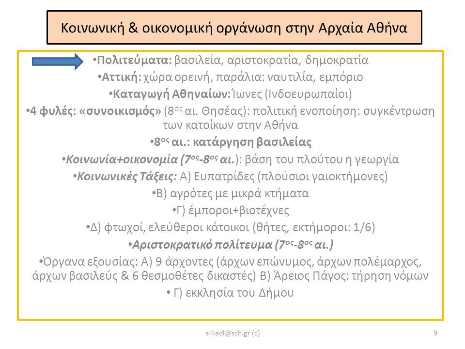 Κοινωνική & οικονομική οργάνωση στην Αρχαία Αθήνα