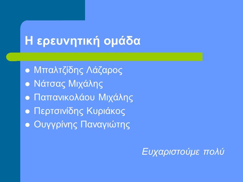 Η ερευνητική ομάδα Μπαλτζίδης Λάζαρος Νάτσας Μιχάλης