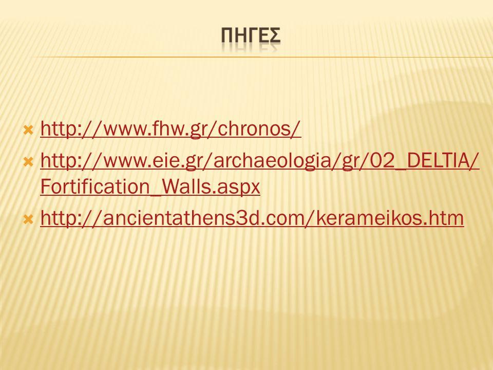 http://www.fhw.gr/chronos/ http://www.eie.gr/archaeologia/gr/02_DELTIA/Fortification_Walls.aspx.