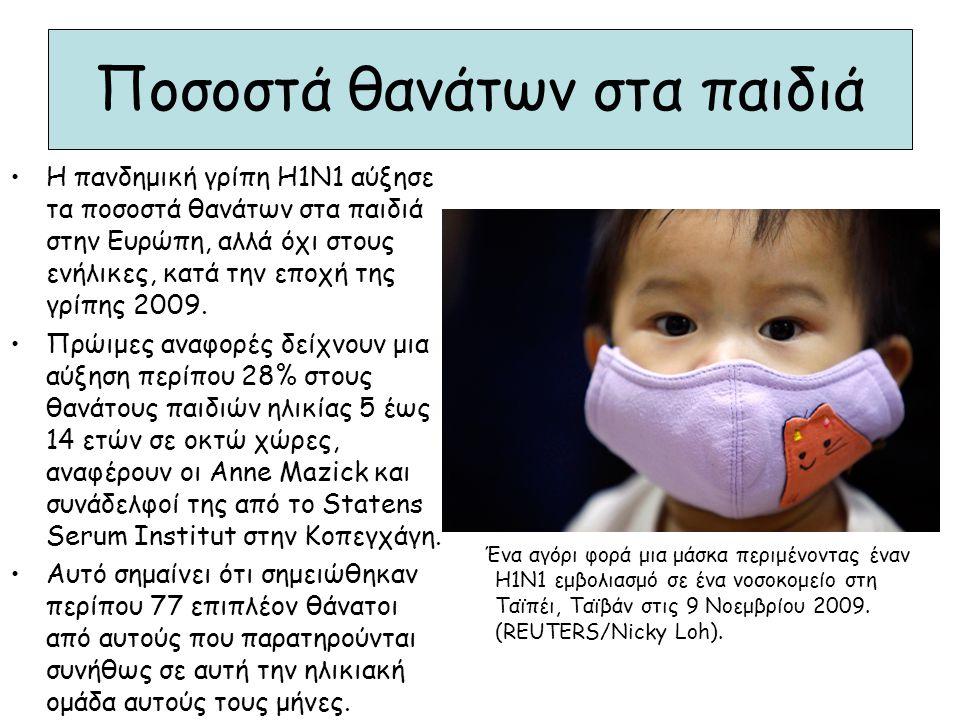 Ποσοστά θανάτων στα παιδιά