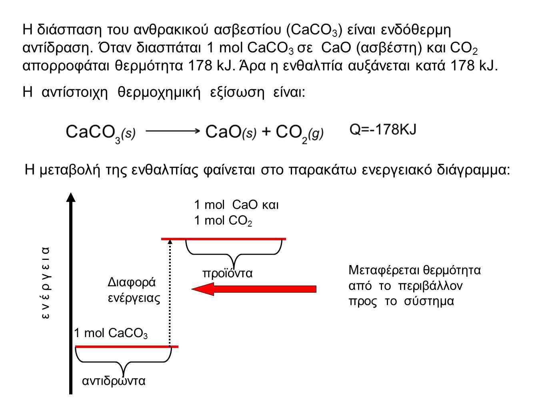 Η αντίστοιχη θερμοχημική εξίσωση είναι: