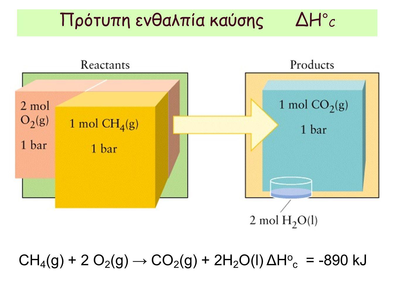 Πρότυπη ενθαλπία καύσης ΔΗ°C