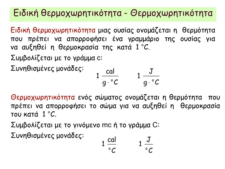 Ειδική θερμοχωρητικότητα - Θερμοχωρητικότητα