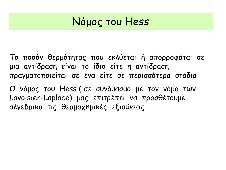 Νόμος του Hess