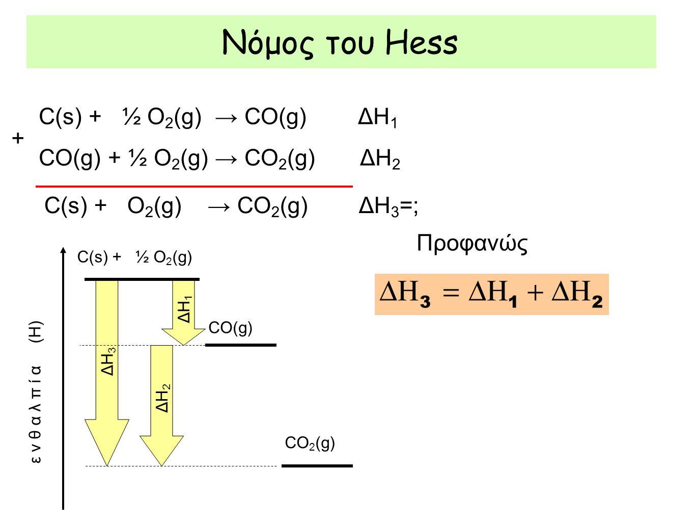 Νόμος του Hess C(s) + ½ O2(g) → CO(g) ΔΗ1 CO(g) + ½ O2(g) → CO2(g) ΔΗ2