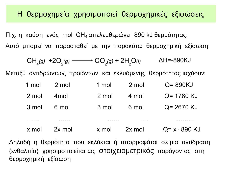 Η θερμοχημεία χρησιμοποιεί θερμοχημικές εξισώσεις