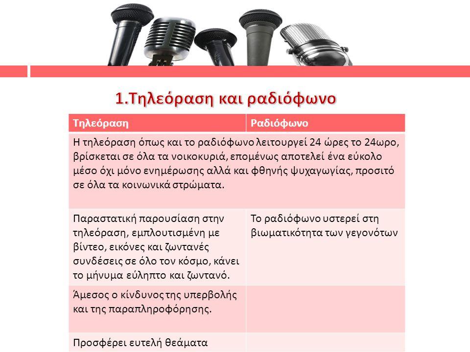 1.Τηλεόραση και ραδιόφωνο