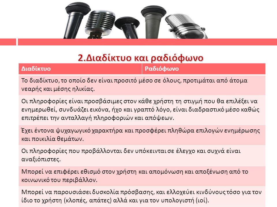 2.Διαδίκτυο και ραδιόφωνο