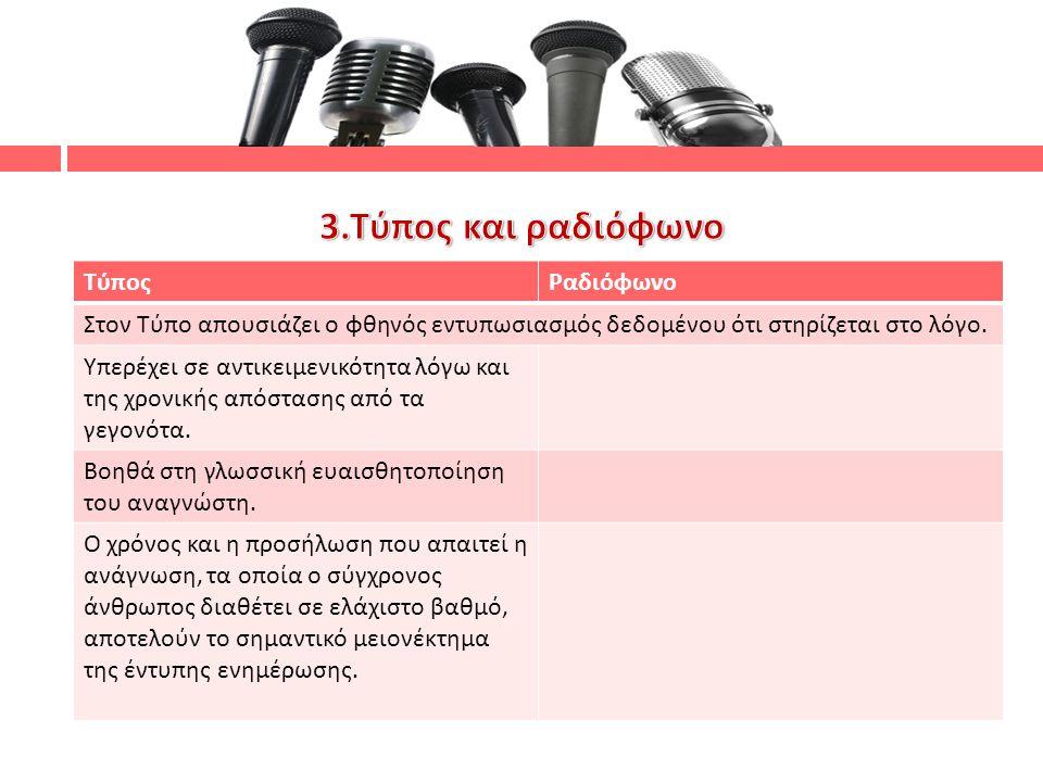 3.Τύπος και ραδιόφωνο Τύπος Ραδιόφωνο