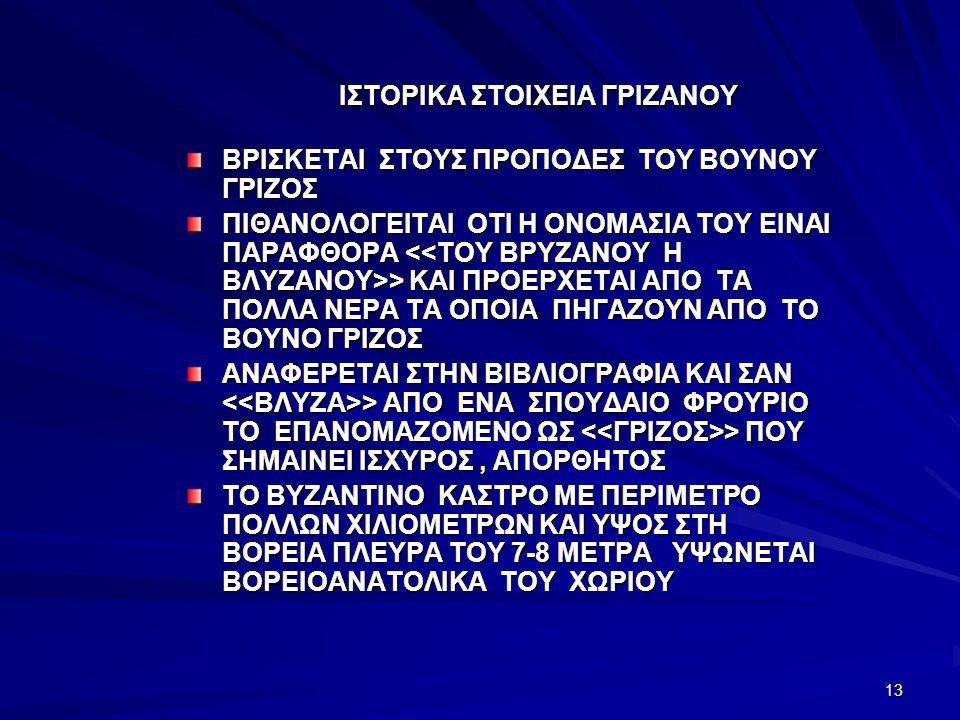 ΙΣΤΟΡΙΚΑ ΣΤΟΙΧΕΙΑ ΓΡΙΖΑΝΟΥ