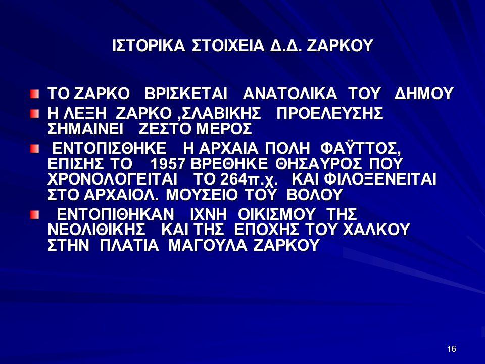 ΙΣΤΟΡΙΚΑ ΣΤΟΙΧΕΙΑ Δ.Δ. ΖΑΡΚΟΥ