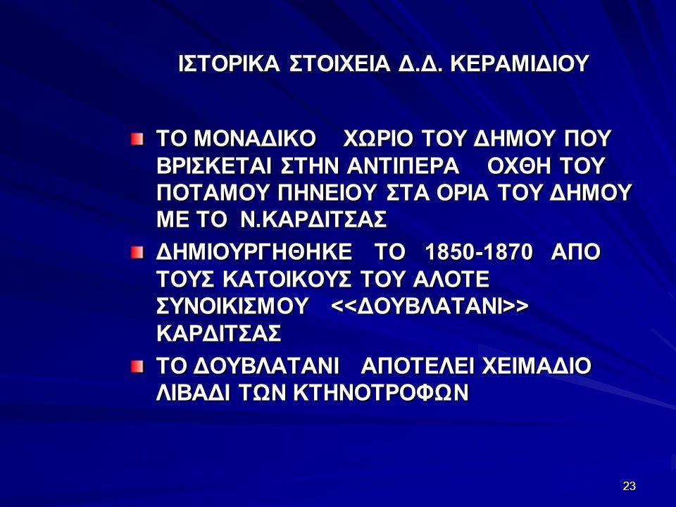 ΙΣΤΟΡΙΚΑ ΣΤΟΙΧΕΙΑ Δ.Δ. ΚΕΡΑΜΙΔΙΟΥ