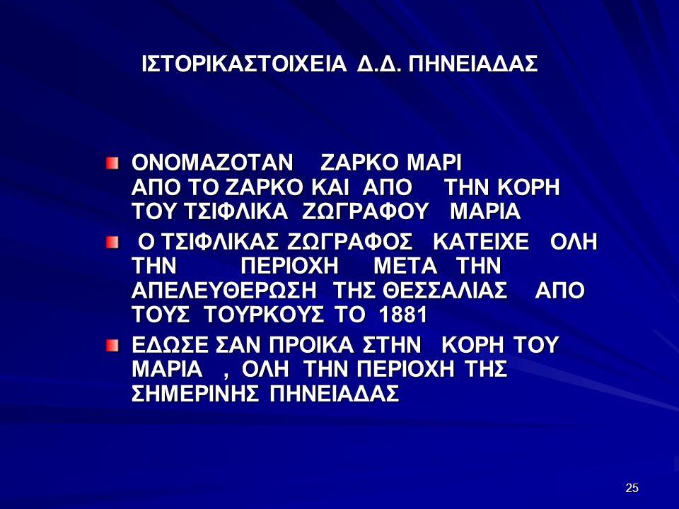 ΙΣΤΟΡΙΚΑΣΤΟΙΧΕΙΑ Δ.Δ. ΠΗΝΕΙΑΔΑΣ