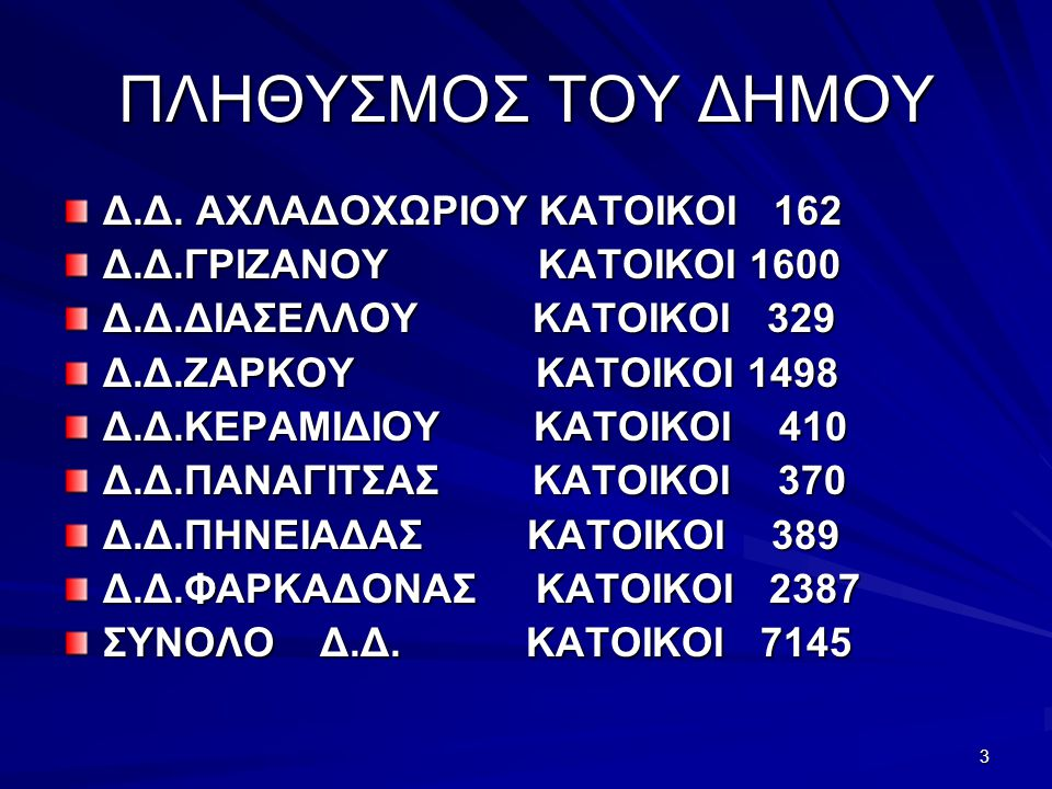 ΠΛΗΘΥΣΜΟΣ ΤΟΥ ΔΗΜΟΥ Δ.Δ. ΑΧΛΑΔΟΧΩΡΙΟΥ ΚΑΤΟΙΚΟΙ 162