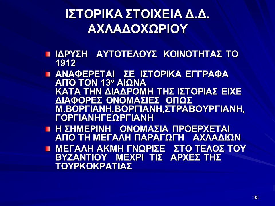 ΙΣΤΟΡΙΚΑ ΣΤΟΙΧΕΙΑ Δ.Δ. ΑΧΛΑΔΟΧΩΡΙΟΥ