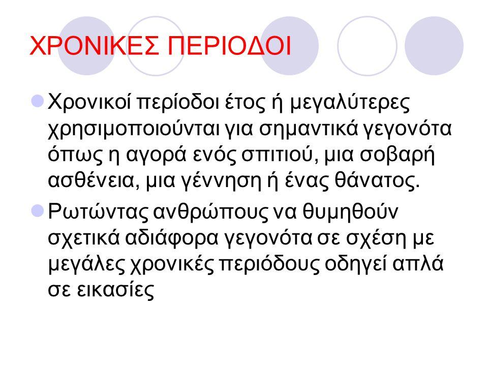 ΧΡΟΝΙΚΕΣ ΠΕΡΙΟΔΟΙ