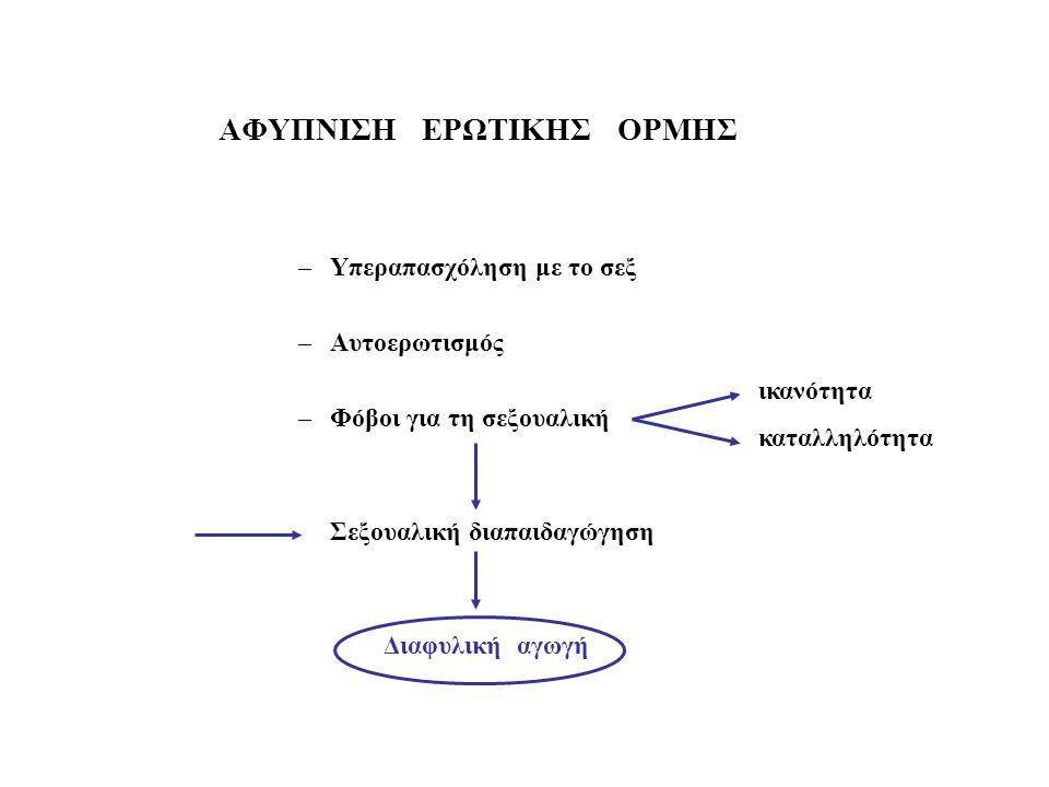 ΑΦΥΠΝΙΣΗ ΕΡΩΤΙΚΗΣ ΟΡΜΗΣ