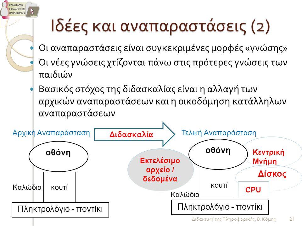 Ιδέες και αναπαραστάσεις (2)