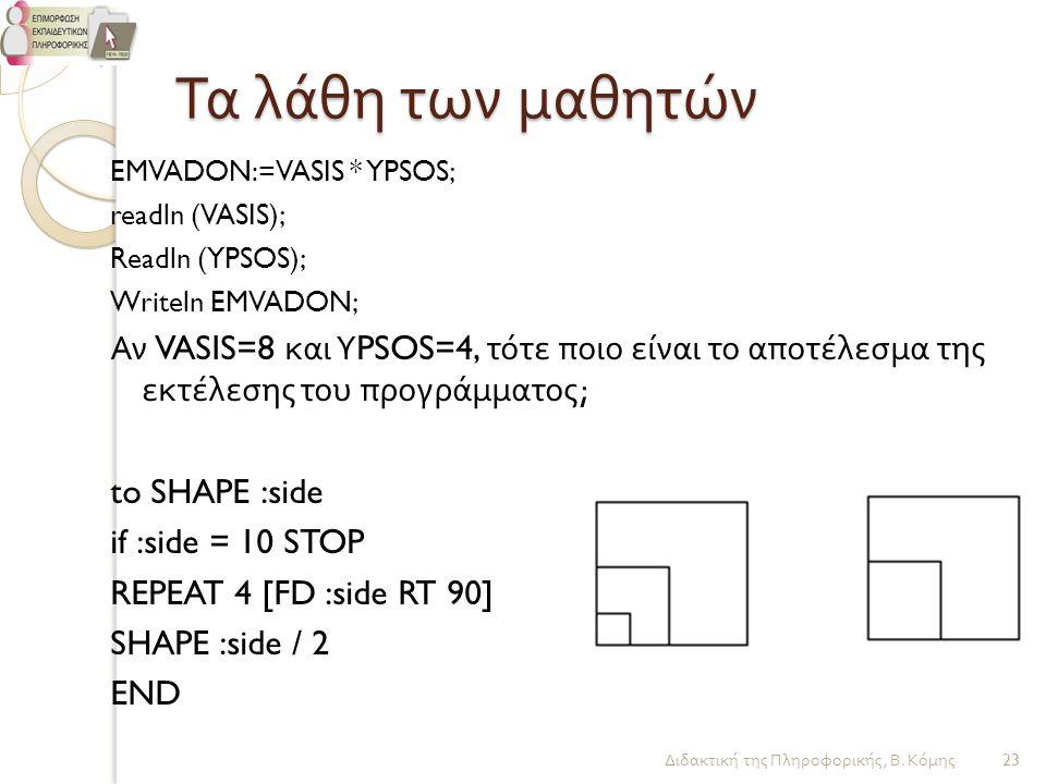 Τα λάθη των μαθητών EMVADON:=VASIS * YPSOS; readln (VASIS); Readln (YPSOS); Writeln EMVADON;